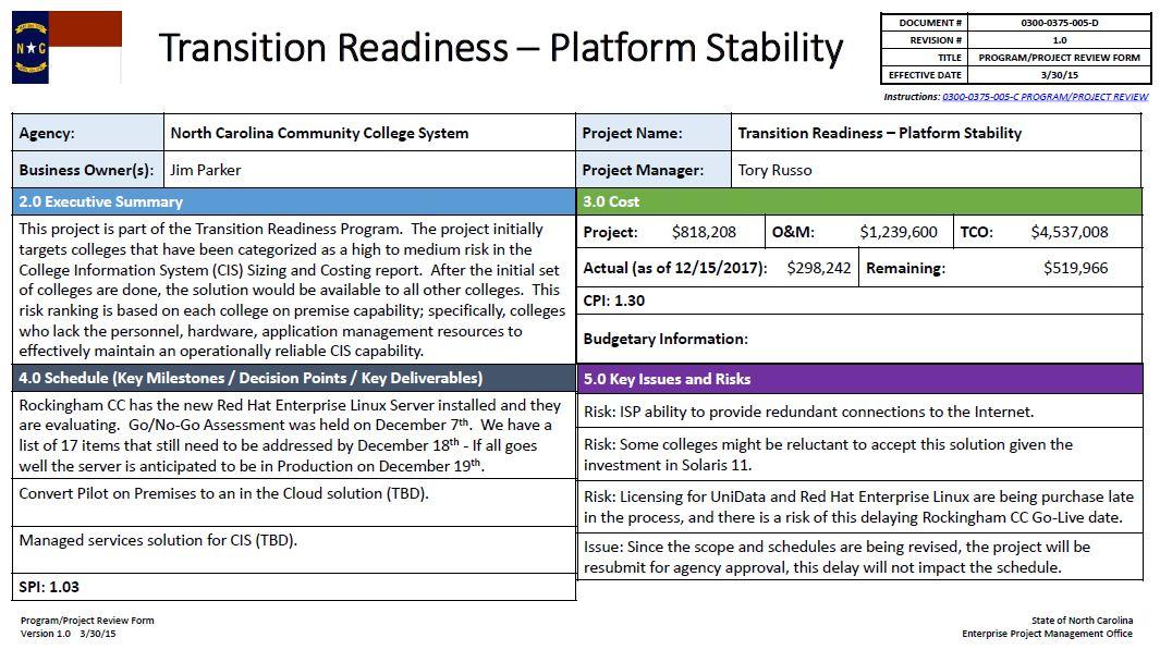 Transition Readiness Platform Stability Project Nc Community