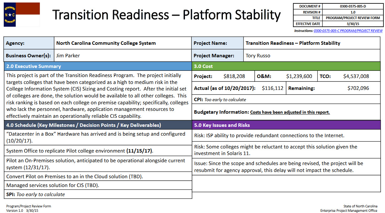 Colleges In Raleigh Nc >> Transition Readiness - Platform Stability Project | NC Community Colleges