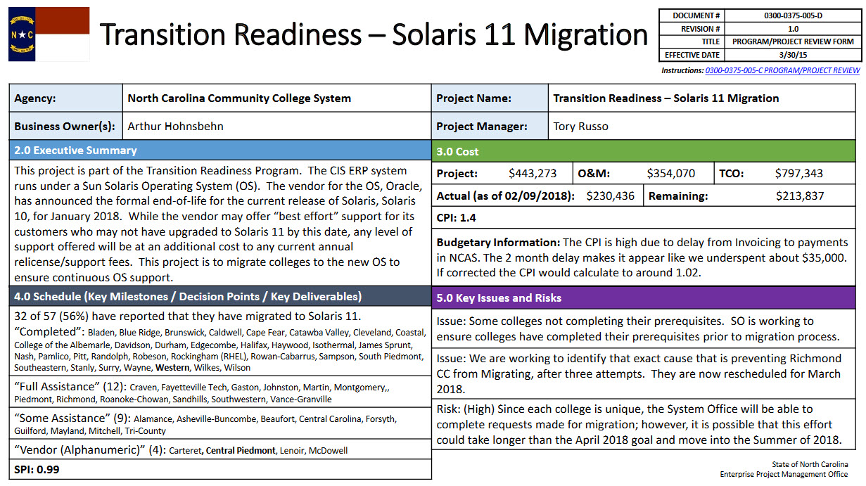 Transition Readiness Solaris 11 Project Nc Community Colleges