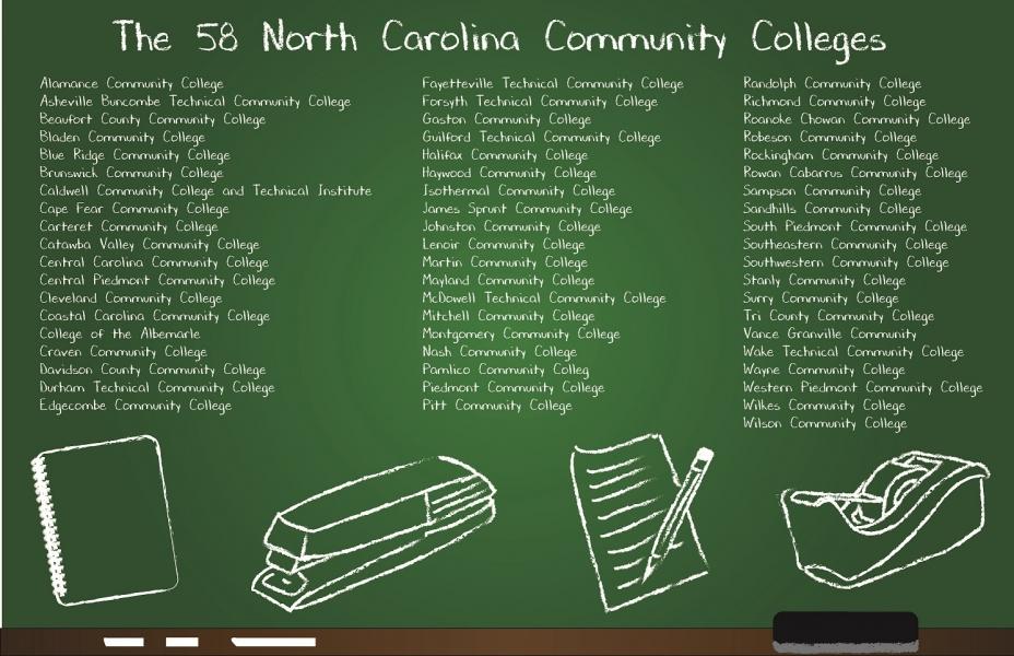Art Exhibit | NC Community Colleges