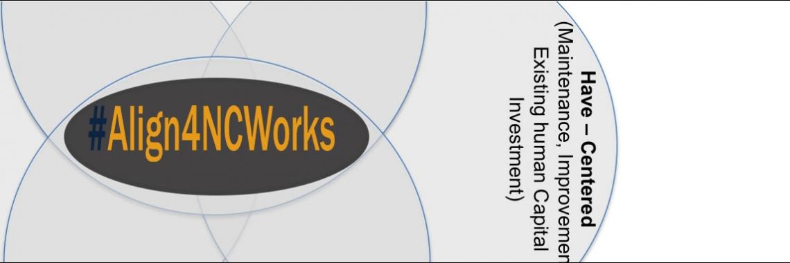 #Align4NCWorks